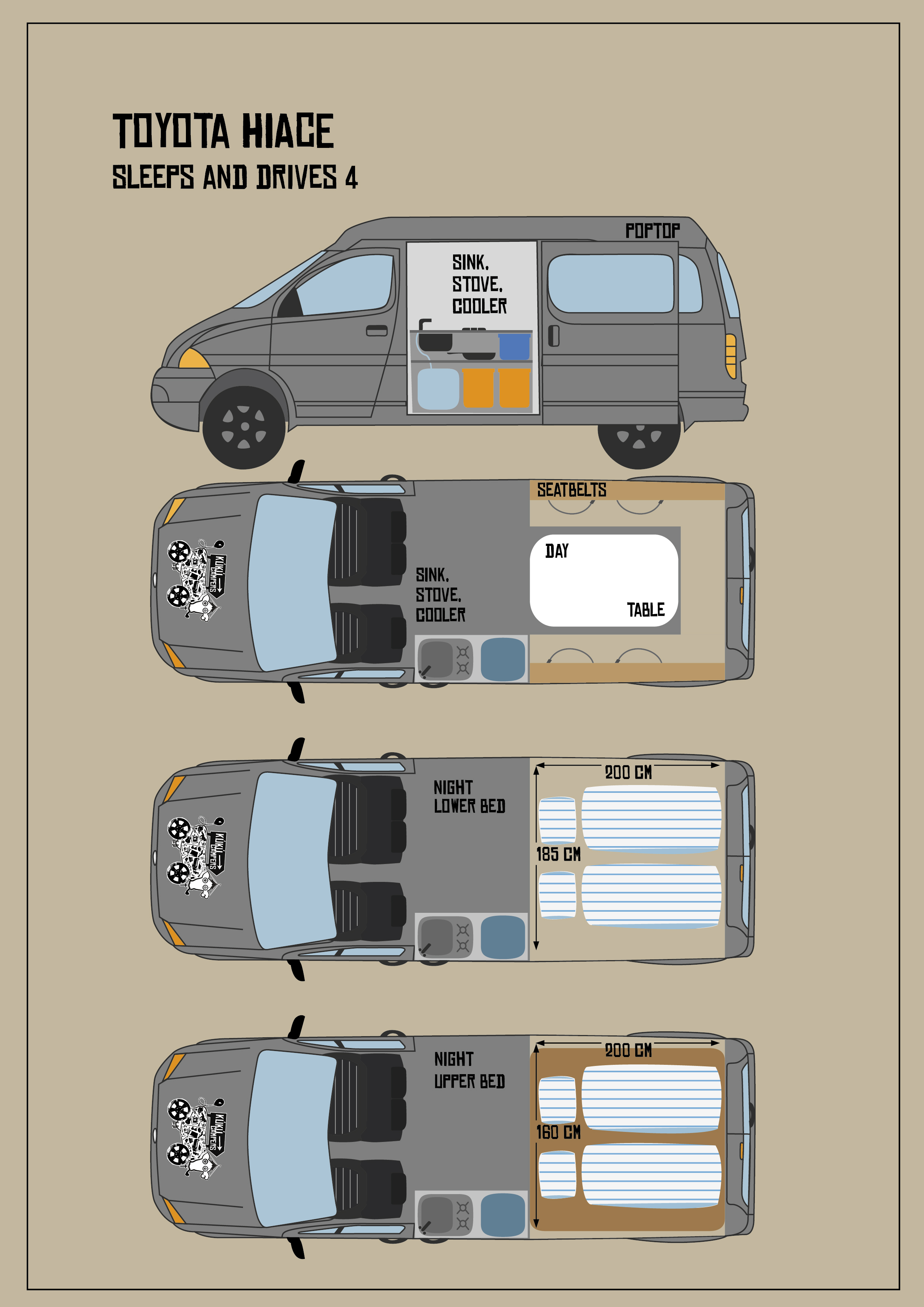 E - MANUAL 4x4 Toyota Hiace or similar - 4 pers - Campers ...