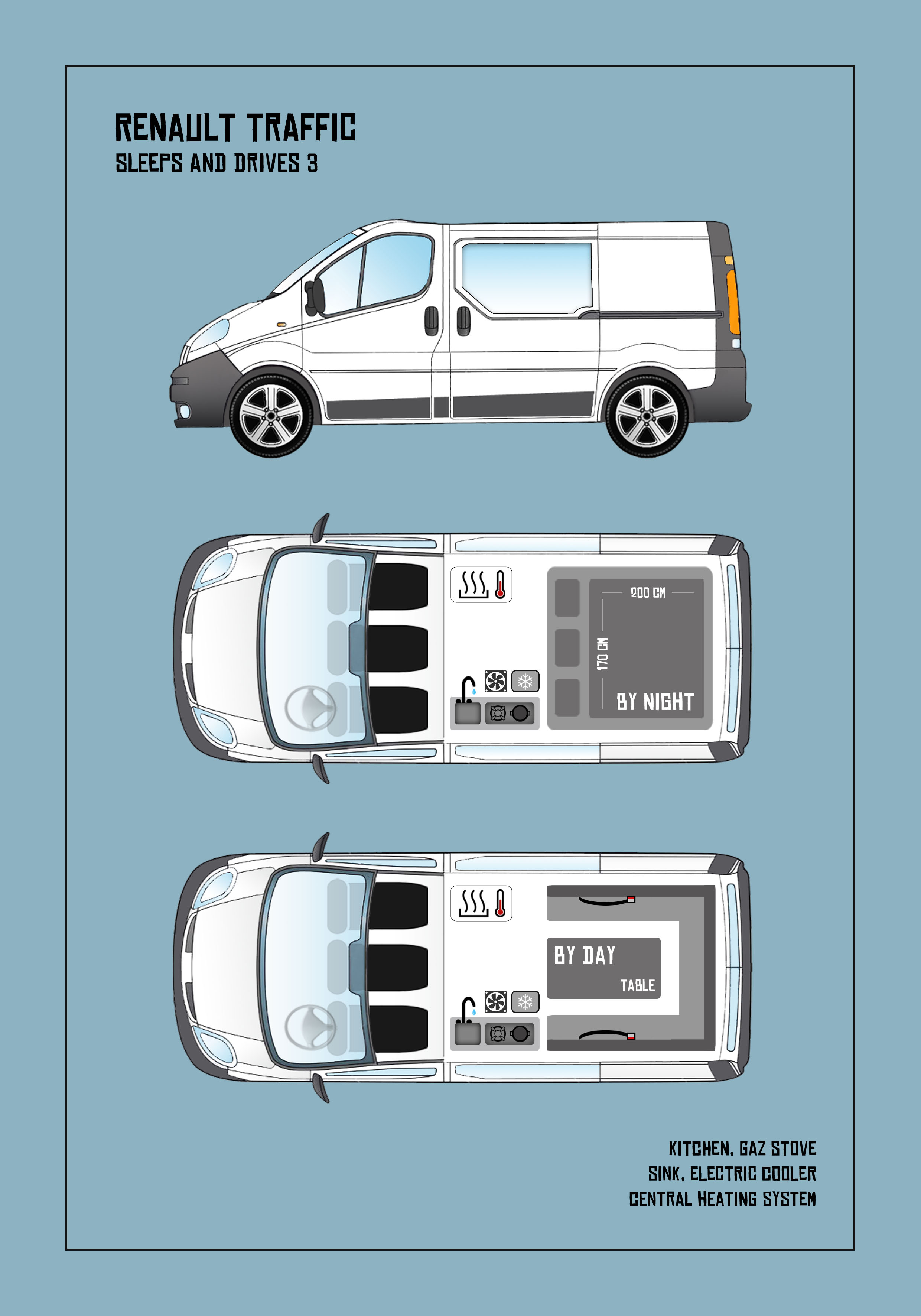 b manual renault trafic low roof or similar drives 5 sleeps 3. Black Bedroom Furniture Sets. Home Design Ideas